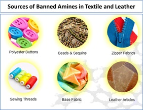 Banned Amines in Textile and Leather - NimkarTek